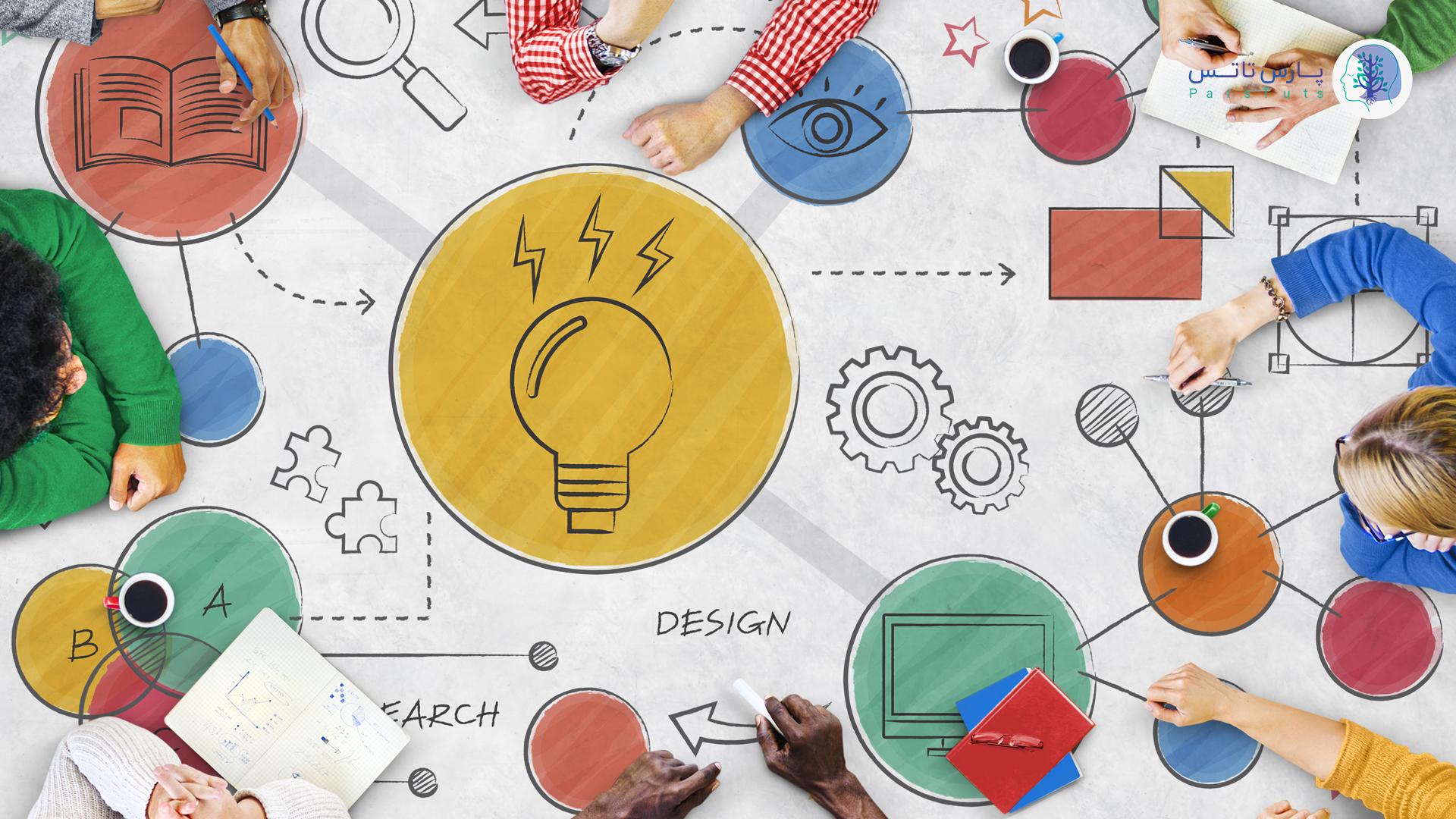 خلق نوآوری چیست؟