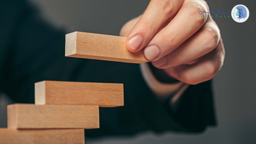 روش بررسی سود و زیان کسب وکار